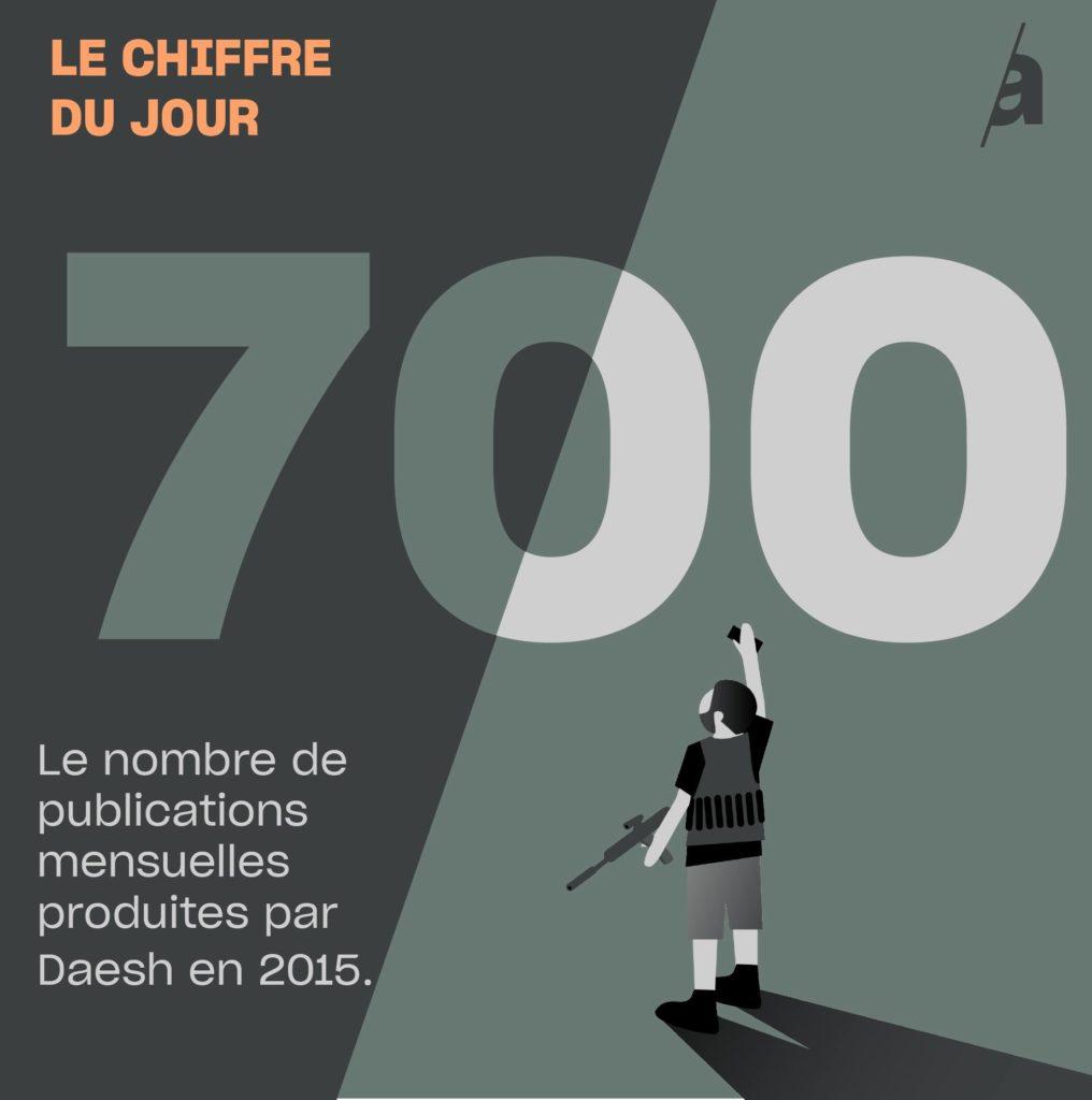 700 publications mensuelles pour Daech